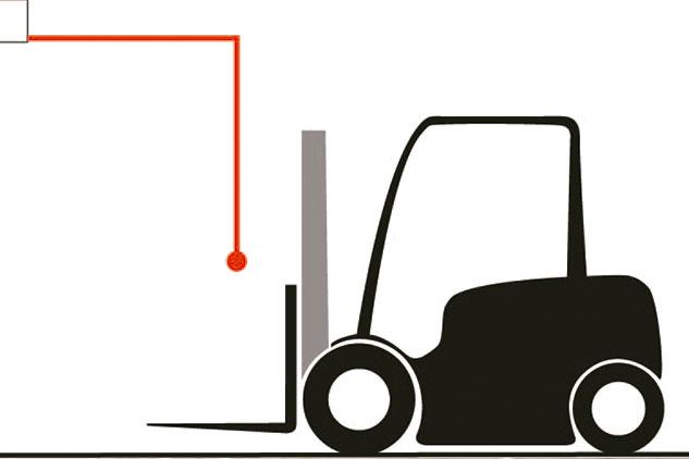 Apertura y señalización de puertas rápidas